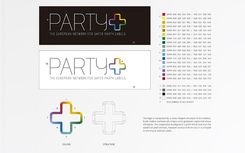 partyplus1
